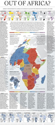 Africa - Government This chart or map from The National Post shows how other countries from the days of old colonial powers still have a huge affect on Africa's economics and politics.