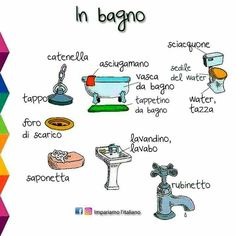 Italian Phrases, Italian Words, Italian Wine, Italy Country, Learn To Speak Italian, Italian Vocabulary, Italian Lessons, Italian People, Italian Beauty