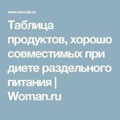 Таблица продуктов, хорошо совместимых при диете раздельного питания   Woman.ru