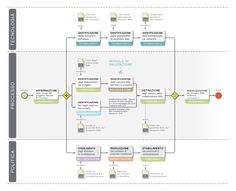 Collaborative-BIM-Project-Initiation-Workflow-v2.1-Italian.png (1600×1300)