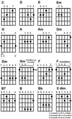 Guitar guitar chords b7 : Ukulele : ukulele chords b7 Ukulele Chords B7 along with Ukulele ...