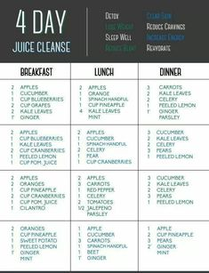 4 day juice cleanse. Maybe not a full 4 days at first but I'll give this ago this week