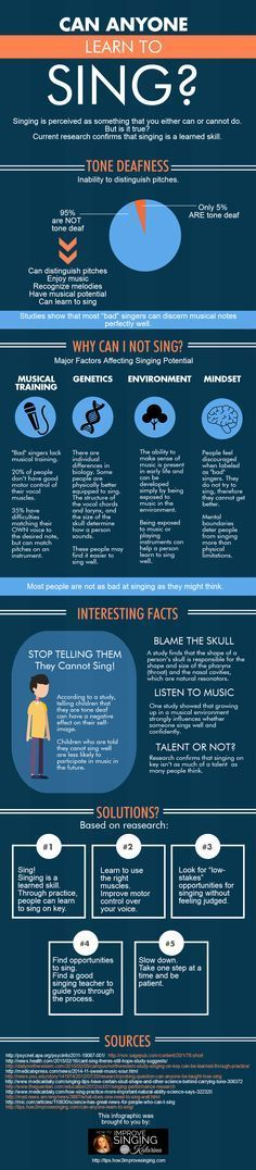 Can anyone learn to sing? The verdict is out! Click here to learn more: tips.how2improves... . #music