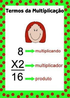 Dyscalculia, Fun Math Activities, Math Multiplication, Maths, Primary School, School Projects, Special Education, Teaching Kids, Professor