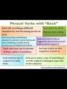 Frasal verbs with back