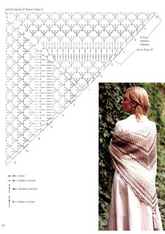 Crochet Beautiful Shawl - pattern crochet shawl 2 The Effective Pictures We Offer You About Beauty room A quality picture ca - Crochet Shawl Diagram, Crochet Shawl Free, Crochet Shawls And Wraps, Crochet Chart, Crochet Scarves, Crochet Clothes, Crochet Lace, Crochet Stitches, Crocheted Scarf