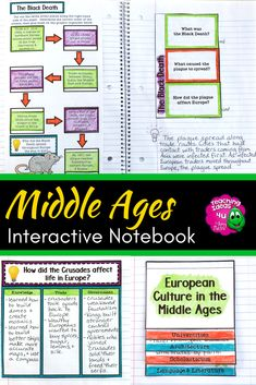 Middle Ages & Medieval Times Interactive Notebook Unit World & Ancient History - Your 5th, 6th, & 7th grade classroom or home school students will love using interactives during social studies lessons. Topics include Charlemagne, feudalism, William the Conqueror, Slavic States, Crusades, Black Death, Hundred Year's War, Spanish Inquisition, and more!  Great for assessment, note taking, reading support, review, & more. 70+ pages {seventh, eighth, ninth graders}