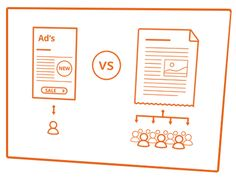Perché Content Marketing   Textbroker