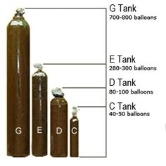 available helium tank sizes