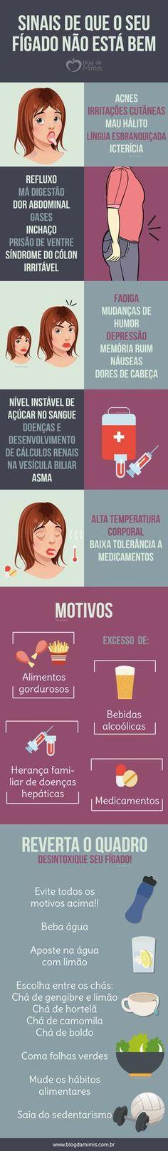 Fígado em alerta: Sinais de que o seu fígado não está bem - Blog da Mimis #blogdamimis #fígado #infográfico #saúde #detox