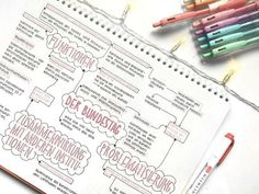 College Notes, School Notes, Cute Notes, Good Notes, Study Inspiration, Bullet Journal Inspiration, Mind Map Art, Mind Maps, Mind Map Design