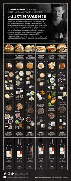 Veggie burger and wine pairings. #Wine