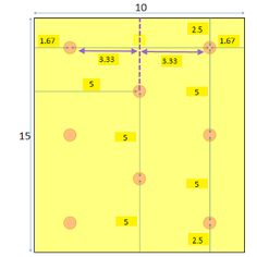 8 recessed lighting layout placement http://www.recessedlightinglayout.net/2015/12/recessed-lighting-spacing-placement-calculator.html