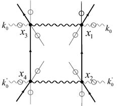 Feynman diagram of a fourth-order S-matrix element of QED perturbation theory which can be considered as an interpret of Casimir effect. Lines with arrow denote to electric charged particles overlapped by their vacuum-particles and lines with a circle denote to their vacuum-particles. Wave lines denote to photons overlapped by their vacuum-photons and wave lines withcircles denote to vacuum-photons. Casimir Effect, Quantum Electrodynamics, Electric Charge, Waves Line, Atoms, Quantum Mechanics, Quantum Physics, Calculus