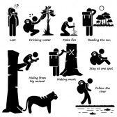 vector people stick : Survival Tips Guides when Lost in the Jungle Actions Stick Figure Pictogram Icons