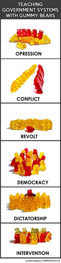Funny pictures about Understanding Government Systems With Gummy Bears. Oh, and cool pics about Understanding Government Systems With Gummy Bears. Also, Understanding Government Systems With Gummy Bears photos. History Teachers, Teaching History, Teaching Resources, History Classroom, Teaching Ideas, History Jokes, History Lessons For Kids, Teaching Geography, Human Geography