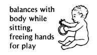 catch him if he falls. 312 Other activities for improving balance: Hold the child loosely under the arms and gently tip him from side to side and forward and backward Cerebral Palsy Activities, Occupational Therapy Activities, Pediatric Physical Therapy, Physical Education Games, Teaching Babies, Kids Learning, Erb Palsy, Baby Massage, Infant Activities