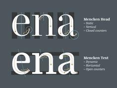 Mencken Head versus Text by Jean François Porchez