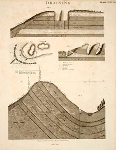 1807 Copper Engraving Draining Ditch Construction Farm Agriculture Tre - Period Paper