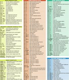 Basic Excel Formulas Cheat Sheet | Windows Cheat Sheet - Knowledge is Power                                                                                                                                                                                 More