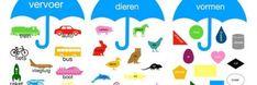 Spelend leren met deze leuke platen! Coloring Books, Map, Education, School, Blog, Kids, Design, Graphics, Rain