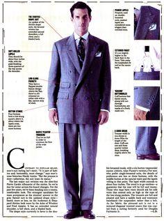 1980's suit silhouette