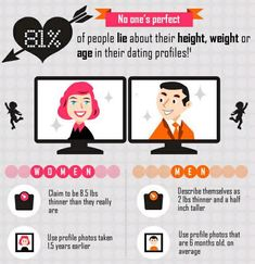 What Are You Really Saying in Your Online Dating Profile? Break