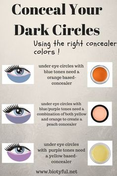 Here is how you should hide your dark circles using the right concealer color ! Here is how you should hide your dark circles using the right concealer color ! Concealer For Dark Circles, Dark Circles Under Eyes, Under Eye Concealer, Beauty Skin, Health And Beauty, Beauty Care, Healthy Beauty, Makeup Step By Step, Eye Make Up