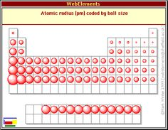 184 best qumica images on pinterest school physical science and with the above image courtesy of webelements it is rather easy to tell the general trend of atomic size as we move through the periodic table urtaz Gallery
