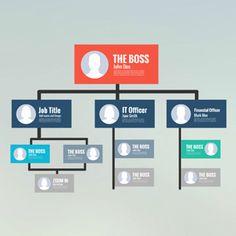 Organizational Chart Templates  Template Website Ideas And