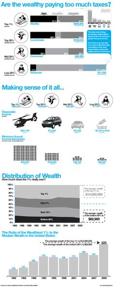 How are the extremely wealthy expected to survive off only this much expendable income each year?