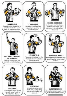 Basic Rules to Hockey. The game really isn't that difficult to understand! And there is NO hockey like Pittsburgh Penguins Hockey! Blackhawks Hockey, Hockey Mom, Hockey Teams, Hockey Stuff, Chicago Blackhawks, Hockey Girls, Ice Hockey Rules, Field Hockey Rules, Nhl Jerseys