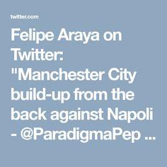 Football Analysis, Manchester City, Twitter