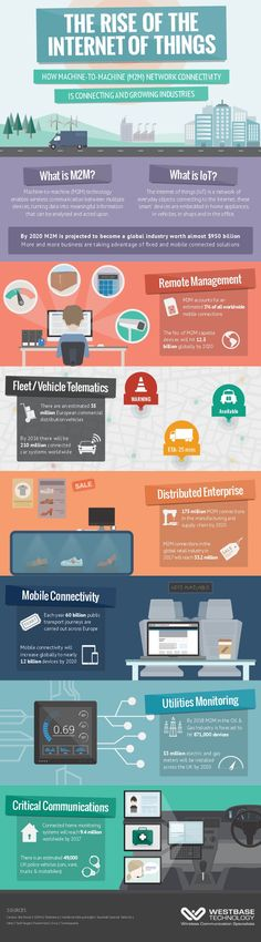 The Rise of the Internet of Things #IOT #Technology #Internet #infographic