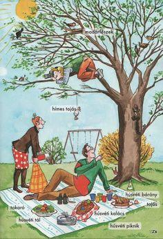Kis tudósok szókincstára - Évszakok - Kiss Virág - Picasa Webalbumok Environmental Studies, Homeschooling, Spring, Painting, Fictional Characters, Picasa, Studying, Painting Art, Paintings