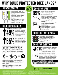 Protected bike lane benefits, in one page - Transitized small investment in saner roadways, healthier cities and increased mobility. Fit And Fix, Work Planner, Accident Attorney, Urban Bike, Landscape Architecture Design, Bike Rider, Smart City, Future City, First Page