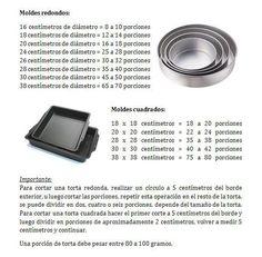 TABLA+DE+MEDIDAS+1JPG.JPG (577×567)