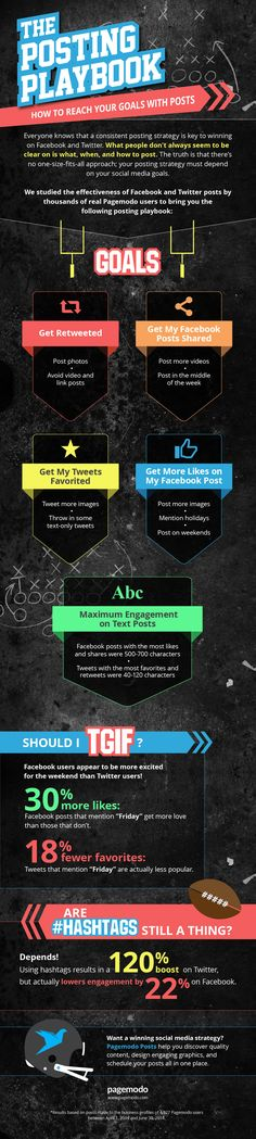 Social Media - Infographics Achieve Your Social Media Goals with The Posting Playbook - Marketing Goals, Content Marketing, Social Media Marketing, Digital Marketing, For Facebook, Facebook Marketing, Pinterest Marketing, Social Media Tips, Instagram