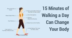 15 Minutes Of Walking A Day Can Change Your Body !  | http://thehealthology.com/2017/03/15-minutes-walking-day-change-body/?utm_source=PN&utm_medium=Stay+Healthy+%7C+TheHealthology&utm_campaign=SNAP
