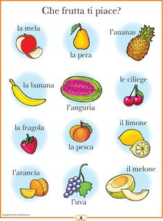Italian Fruits Poster - Italian, French and Spanish Language Teaching Posters   Second Story Press