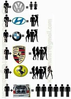Car math - 9GAG Best Funny Pictures, Funny Images, Funny Photos, Funny Car Memes, Car Humor, Satirical Illustrations, Volkswagen, Jokes, Cool Stuff