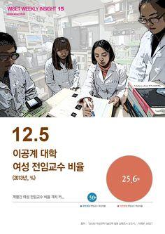 이공계 대학, 자연계열과 공학계열 여교수 비율의 차이가 5배?!
