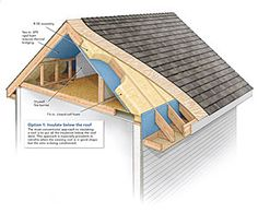 Insulating Detached Garage with Loft - What is the Best Approach? - The Garage Journal Board