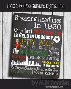 1930 Pop culture Birthday Chalkboard, Digital File, Instant Download, 85th Birthday Decoration, Print at Home, Red and Green, Centerpiece
