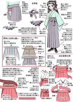 今回は、和服、着物、袴などの描き方講座をまとめてみました。どれも、凄く丁寧ですの...