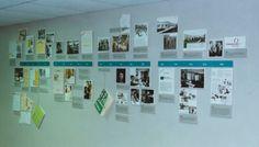 Ideas american history classroom decorations bulletin boards for 2019 History Classroom Decorations, World History Classroom, History Bulletin Boards, Classroom Bulletin Boards, Music Classroom, Classroom Ideas, American Literature, American History, Classroom Timeline