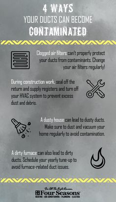 Prevent dust, dirt, and debris from entering your ducts with these four easy steps!
