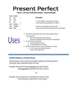 As part of the ultimate Spanish Grammar Handout series, this is the Present Perfect Tense handout. This handout explains describes how to use the Present Perfect tense to describe recent past actions.