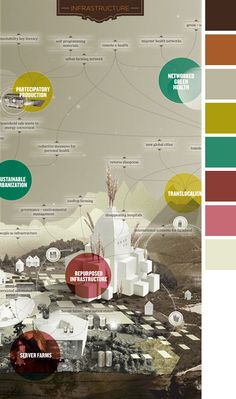 Color Happy 69    I'm really loving the incredibly sophisticated color palette of this oversized Map of the Future infographic. If you're interested in the background of this project, be sure to check out this in depth article by Density Design. And you can also get a closer look at the detail by checking out the larger version on Flickr.