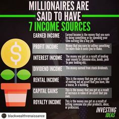 How Investing Videos - - Investing In Yourself Life - Investing In Your Personal Finance Financial Literacy, Financial Tips, Start Ups, Nyc, Business Money, Web Business, Business Entrepreneur, Business Ideas, Business Quotes